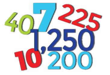 Collage of brightly colored numbers
